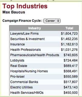 Max Baucu contributions_fb39d